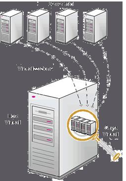 virtualserver2-2